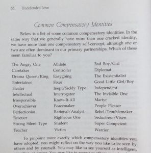 Common Compensatory Identities